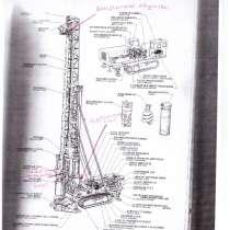 Бурение скважин на воду, гидрогеология, сваи, в Чите