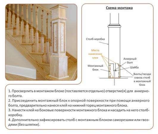 Деревянные лестницы в Люберцах, в Москве, в Московской области