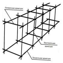 Каркас арматурный пространственный ПК-29/12-6/6-4/6, в Перми