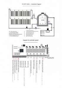 Солнечный коллектор для гостиниц, в Анапе