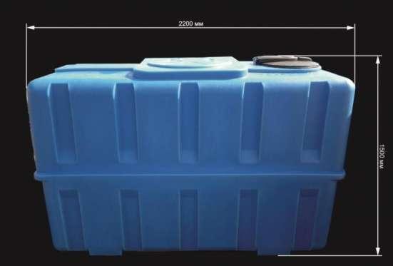 Емкости и баки пластиковые