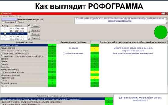 VIP-Rofes - Термометр Здоровья в г. Харьков Фото 1