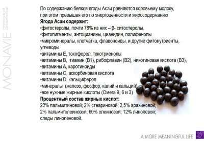 Натуральный сок Монави (MonaVie) USA в Челябинске Фото 2
