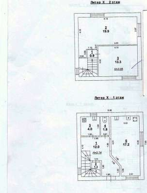 Продаю дом 2010 г. п. 70/33/17 Нахичевань Цена 3000000