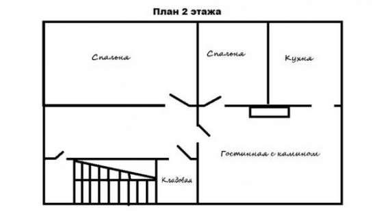 Коттедж на Выборгское ш.