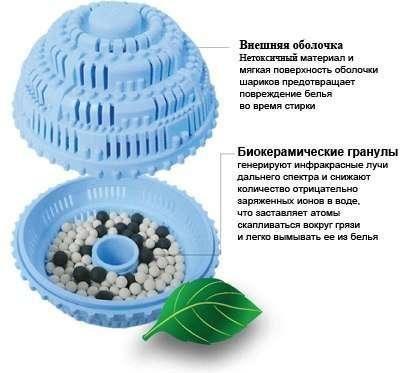 Экологичные шары для стирки