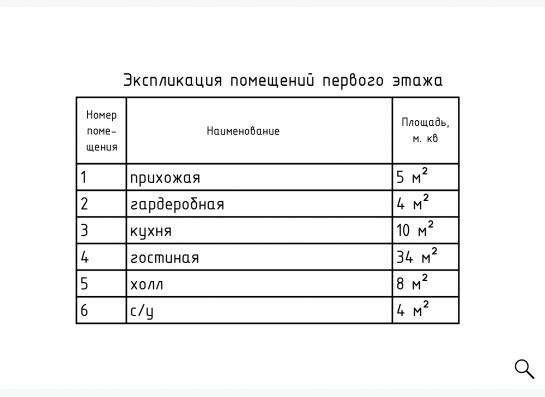 """Дома из СИП панелей """"ПОД КЛЮЧ"""" Новосибирск"""